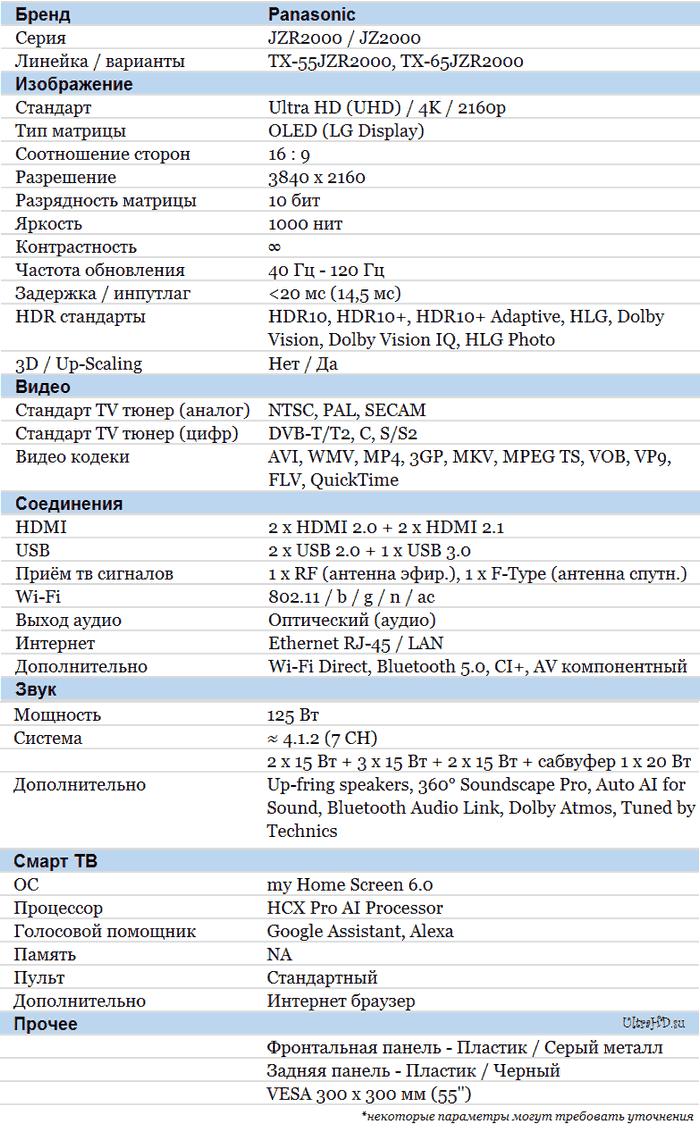 Panasonic JZR2000 характеристики