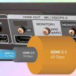 Полоса пропускания HDMI для различных параметров видео
