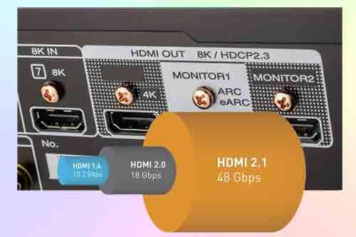 Полоса пропускания HDMI для различный параметров видео