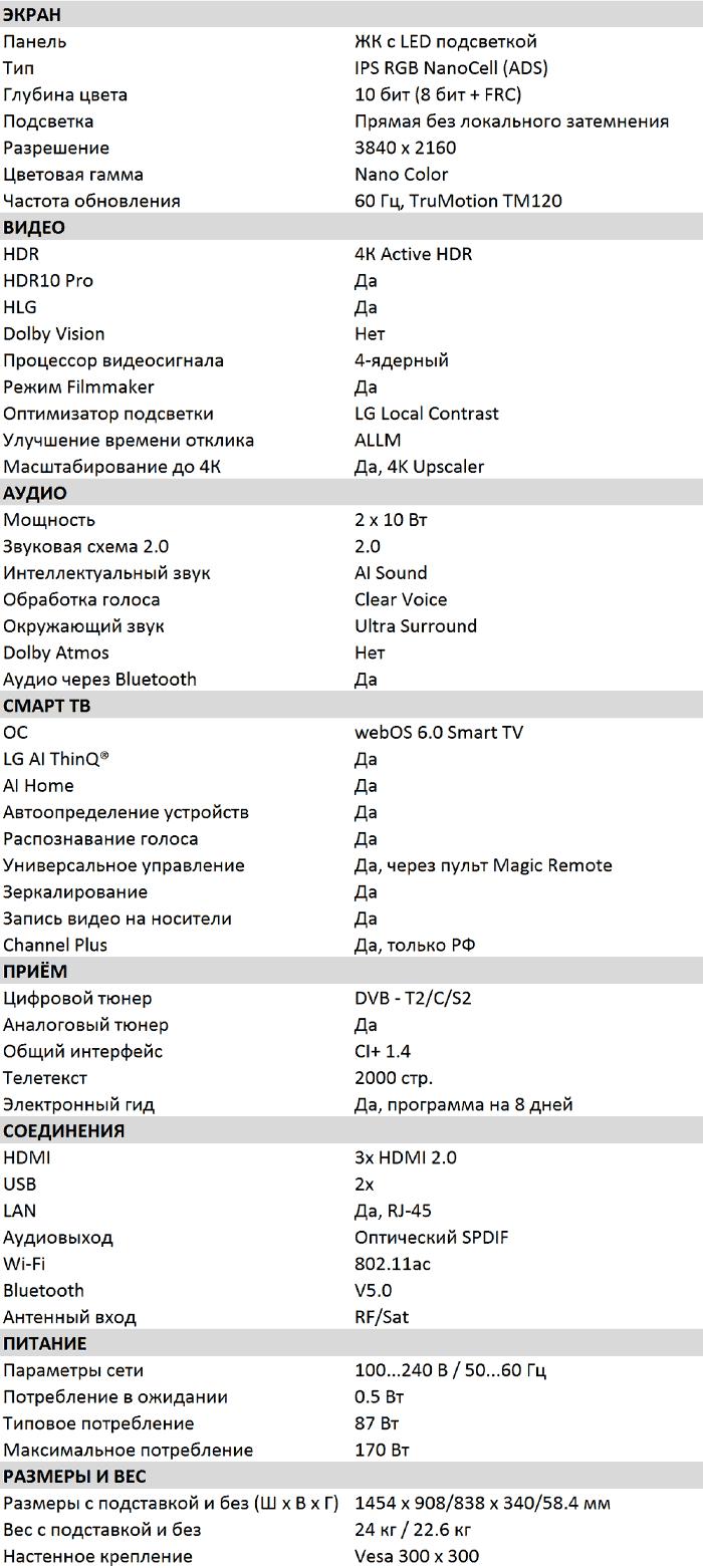 Характеристики NANO76