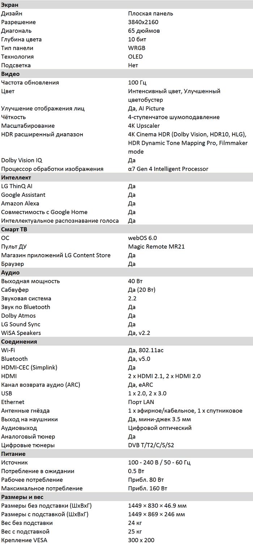Характеристики LG B1