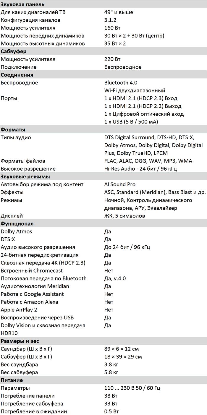 Характеристики SPD7Y