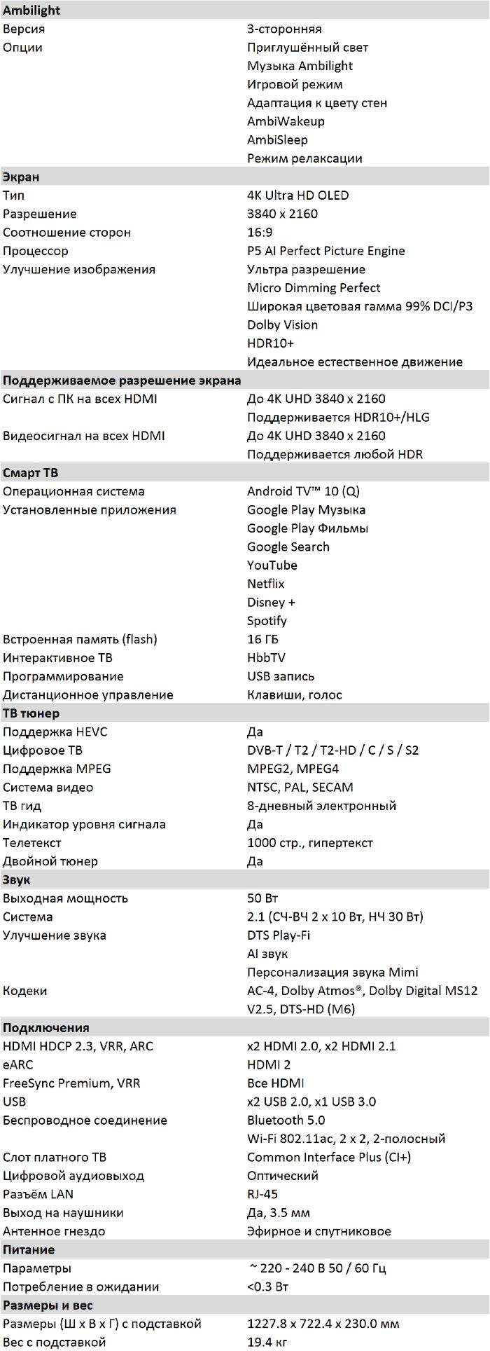 Характеристики OLED 706