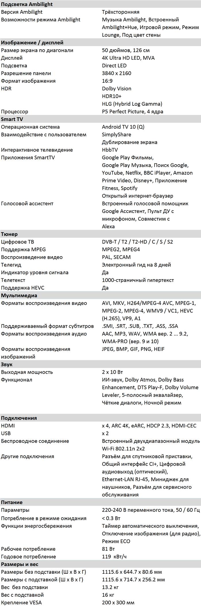 Характеристики PUS8506
