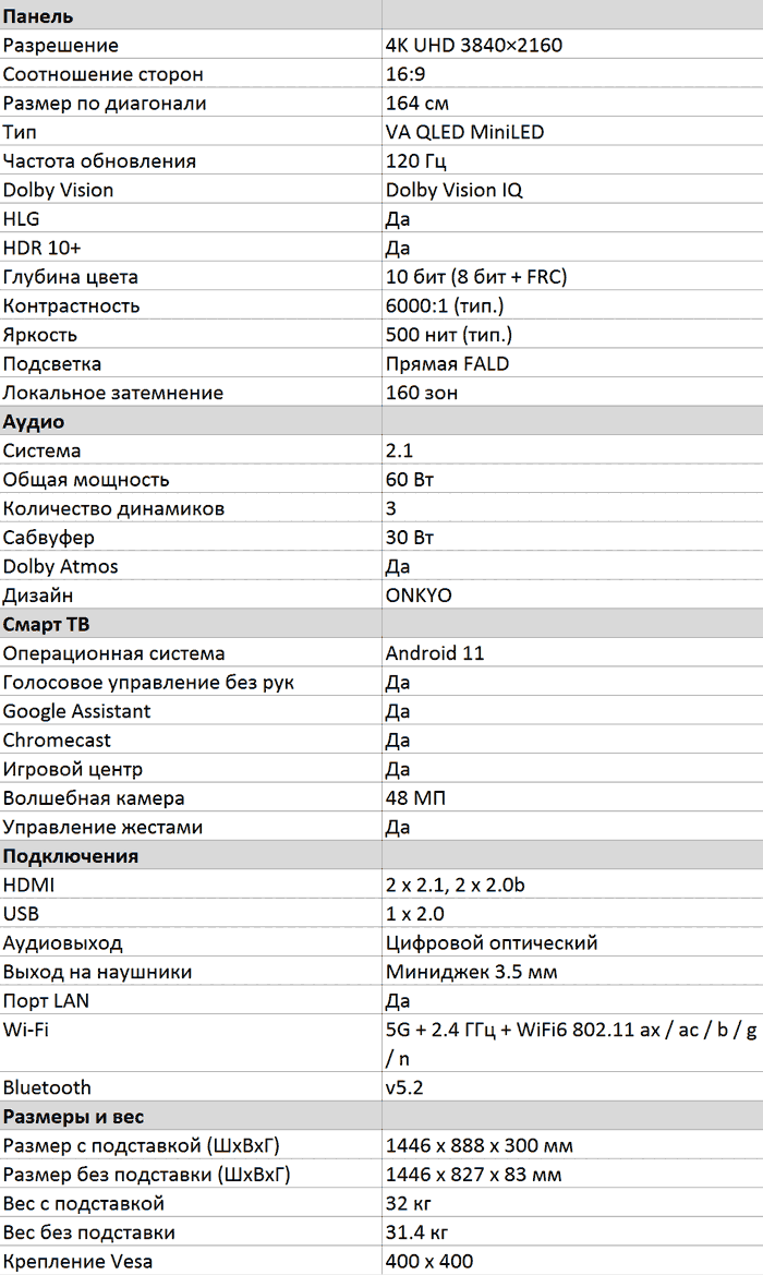 Характеристики С825