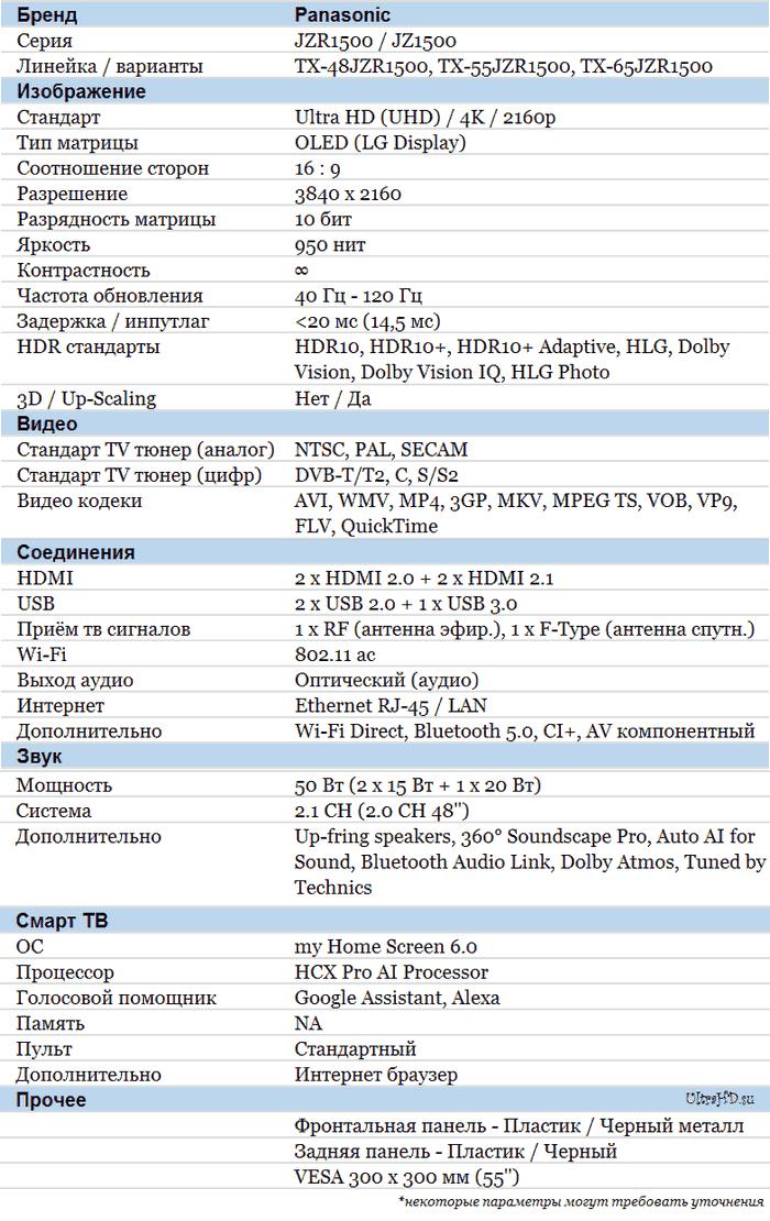 Характеристики JZ1500