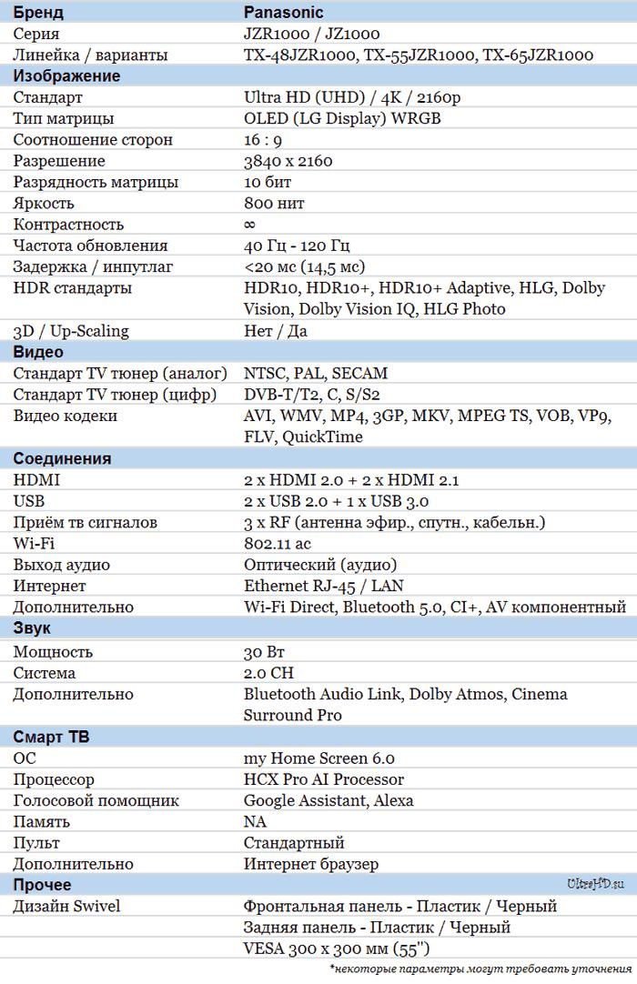 Panasonic JZR1000 характеристики