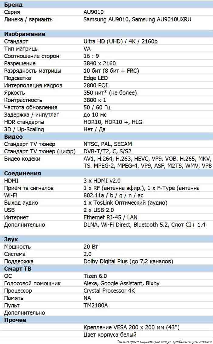 Характеристики AU9010