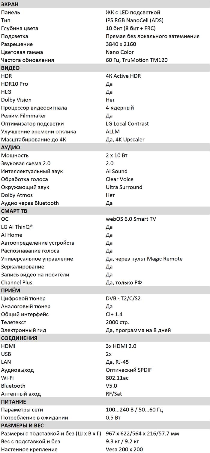 Характеристики NANO77