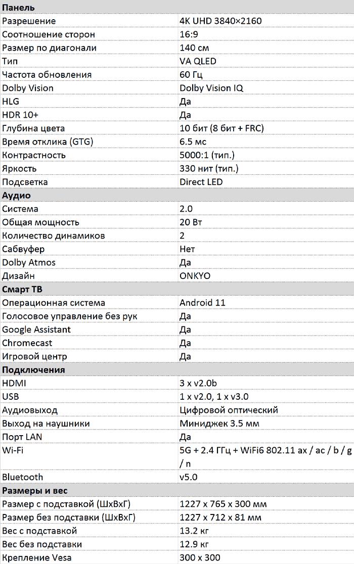 Характеристики C725