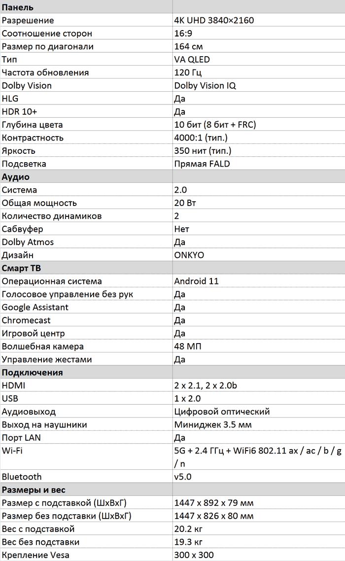 Характеристики С728