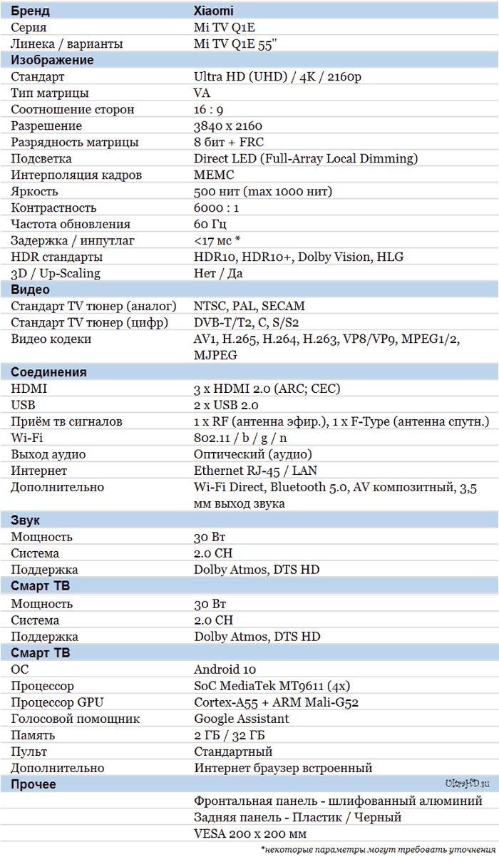 Xiaomi TV Q1E характеристики